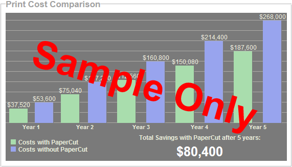 sample savings graph