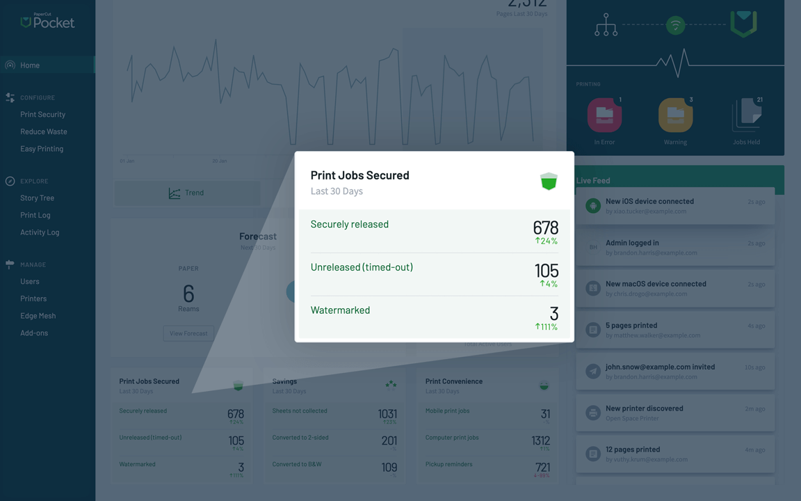 Screenshot of our unreleased print job count in PaperCut Pocket dashboard