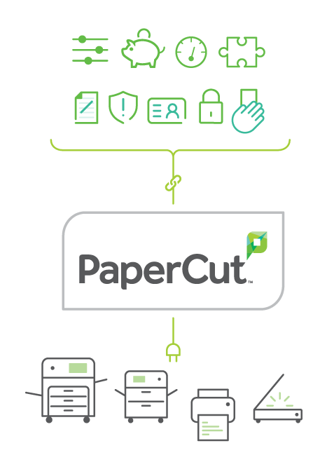 PaperCut helps support you by integrating with the systems that you use